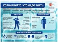 Важная информация о короновирусной инфекции