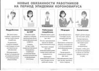 Новые обязанности работников на период короновирусной инфекции